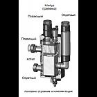 Гидравлическая стрелка до 85 кВт - MHK 32